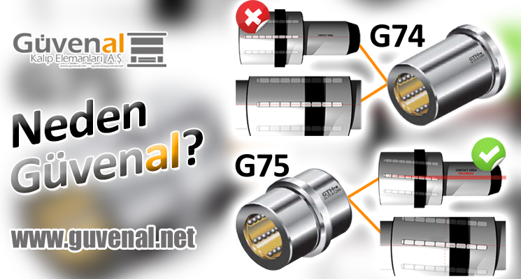 G74 - G75 Çelik-Rulman Burç
